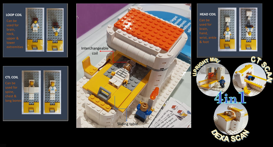 The latest designs of the Lego open MRI include interchangeable coils